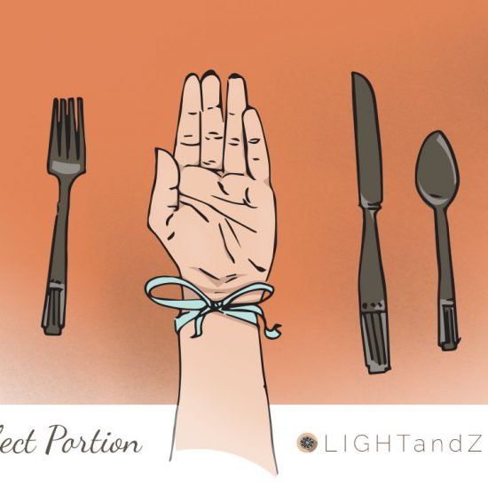 Perfect Portion Mindful Eating